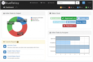 Blue Relay's Dashboard gives you full visibility into all your processes.