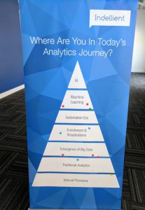 We rolled out our maturity model to understand where real businesses stand in their analytics journey.