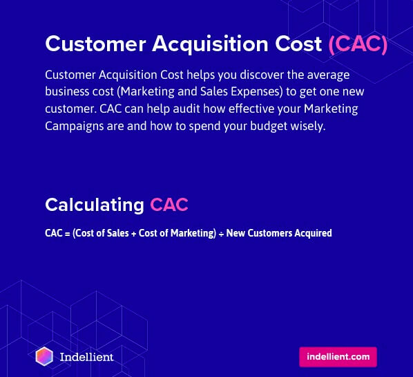 How to Caluculate Customer Acquisition Cost